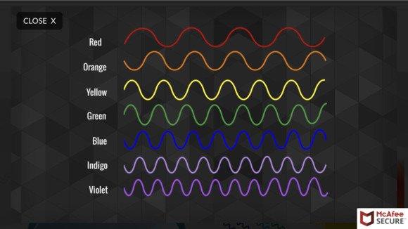 The Colour Spectrum